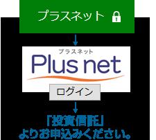プラス 証券 岩井 ログイン コスモ ネット